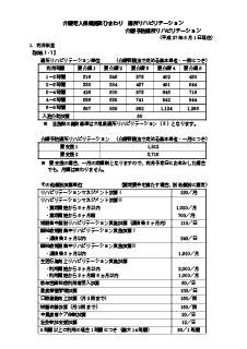 himawari_ryoukinn_riha201508.jpg