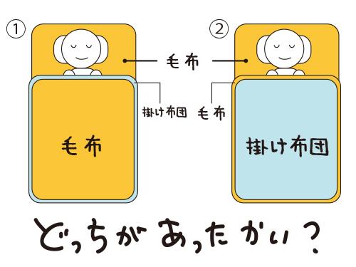 布団の順番.jpg